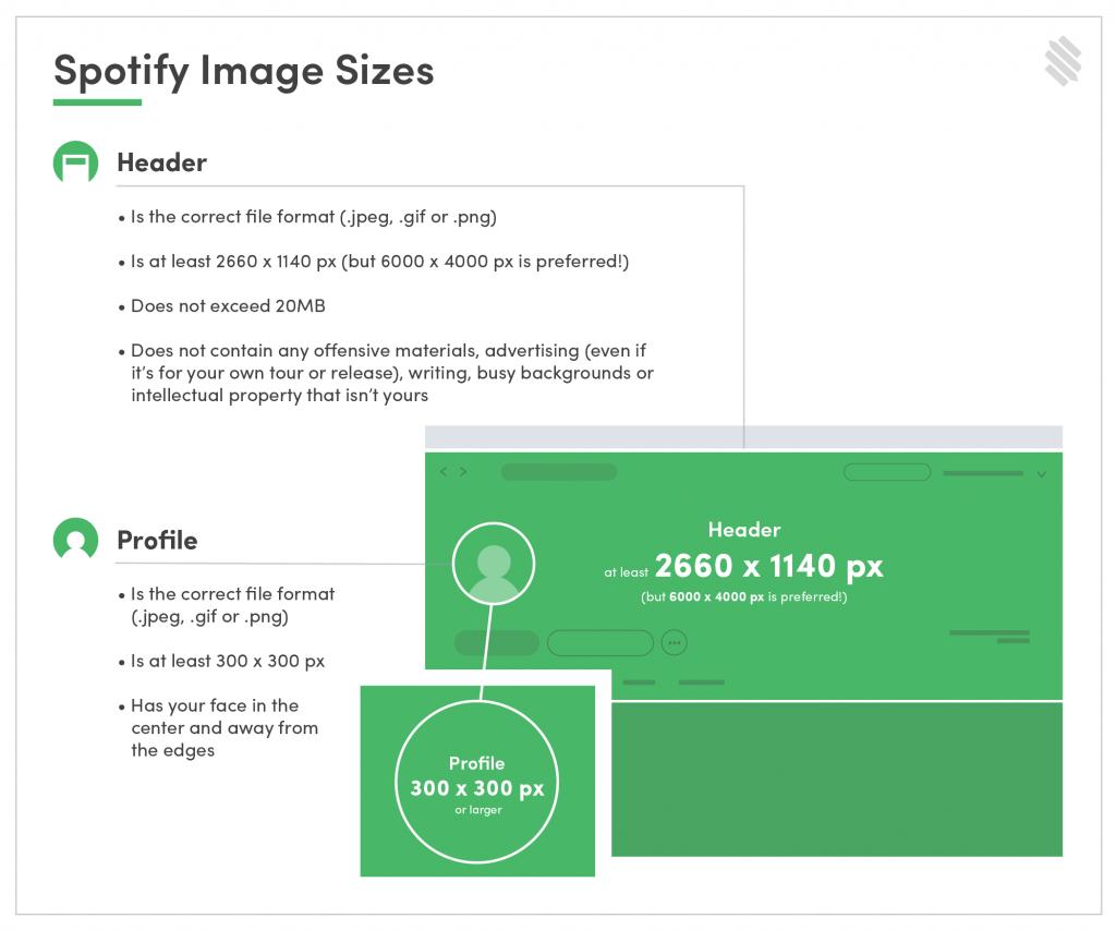 Comment améliorer le profil de datation
